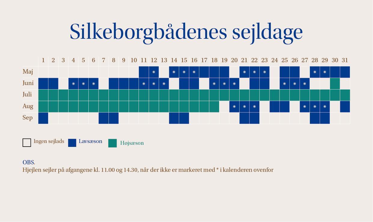 Kort sejltur på silkeborgsøerne